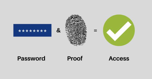 multi factor authentication concept