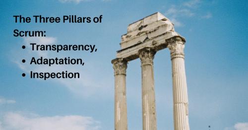 The three pillars of Scrum