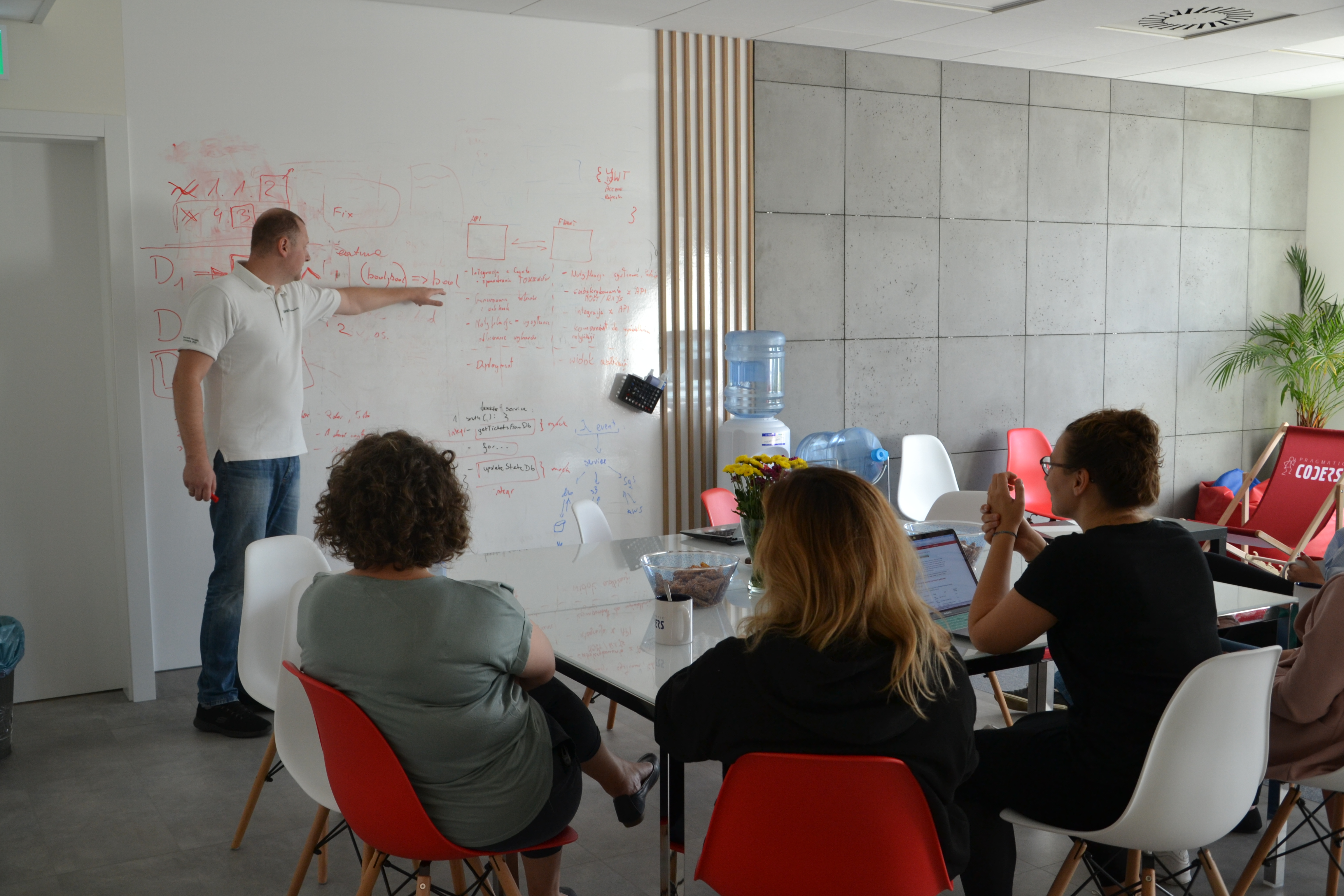 workshop to discover UVP